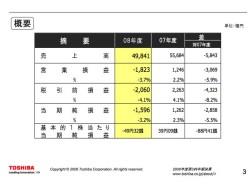 東芝、3Q連結決算は純損益1,211億円の赤字 − 連結業績予想も下方修正へ