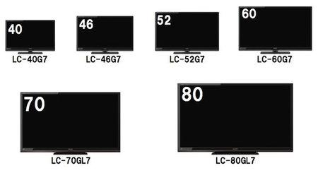 テレビ サイズ